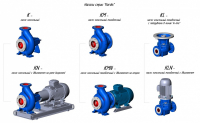 Kordis pumps: cantilevered and close-coupled cantilevered